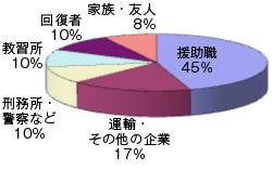 tsuushin_al_kainyuu-data-1
